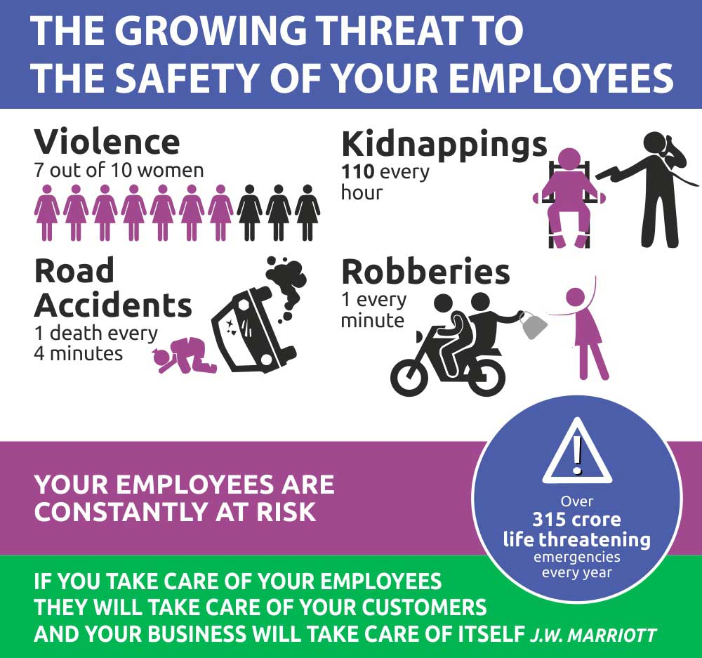 infographic on growing threat to the safety of your employees